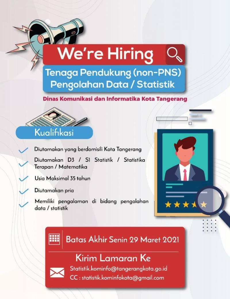 Berita Kota Tangerang